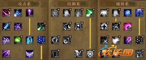 大天使之剑敏弓天赋加点怎么弄 如何加点     实际上大天使之剑弓箭手